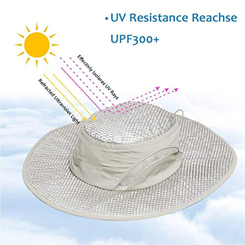 Ellewin Baseball Cap Style Cooling Sun Hat