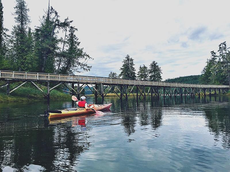 right fishing kayak