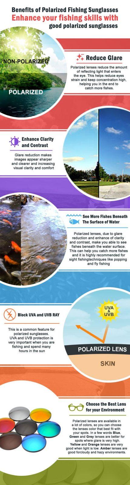 benefits-of-fishing-sunglasses-infographic